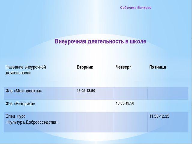 Соболева Валерия Внеурочная деятельность в школе Название внеурочнойдеятельн...