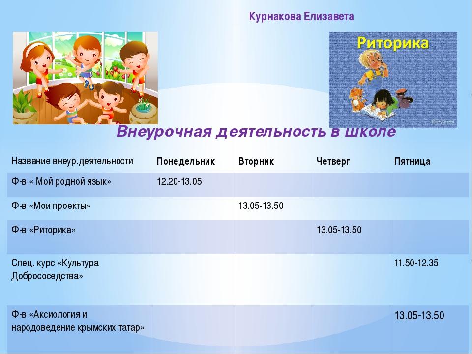Внеурочная деятельность в школе Курнакова Елизавета Названиевнеур.деятельнос...