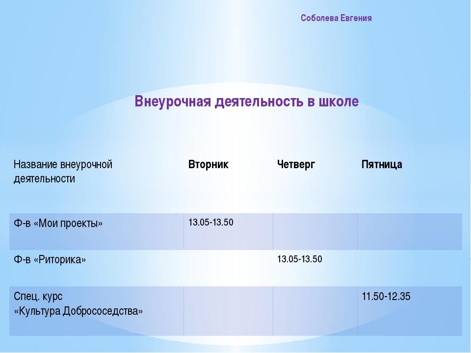 Соболева Евгения Внеурочная деятельность в школе Название внеурочнойдеятельн...
