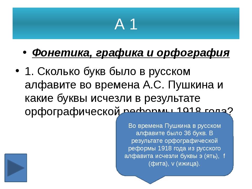А 4 Фонетика, графика и орфография 4. Вставьте пропущенные буквы: в...сеть, н...