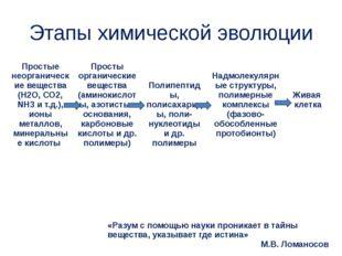 Этапы химической эволюции Простые неорганические вещества(Н2О, СО2,NН3и т.д.)