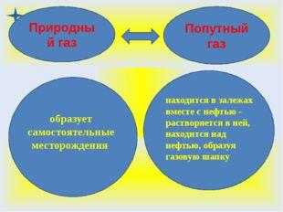 Попутный газ СН4 - 37-50%, С2Н6 - 18-19%, C3H8 - 15-18%, С4Н10 - 2-5%, C5H12