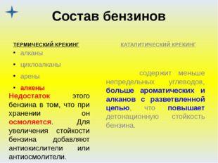 Состав бензинов ТЕРМИЧЕСКИЙ КРЕКИНГ алканы циклоалканы арены алкены КАТАЛИТИЧ