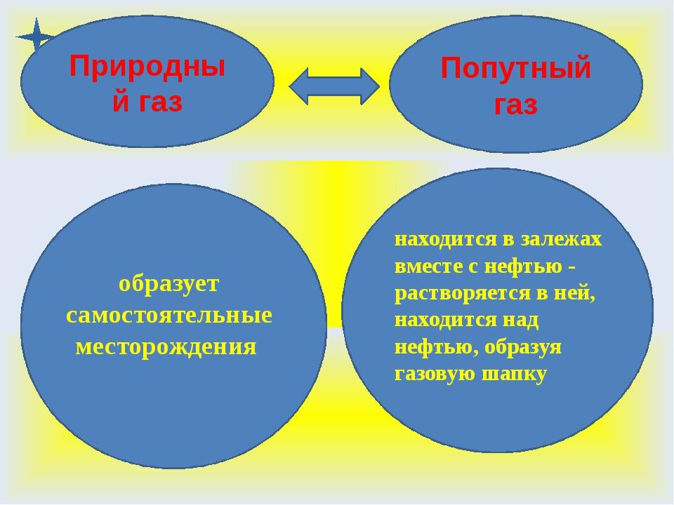 Попутный газ СН4 - 37-50%, С2Н6 - 18-19%, C3H8 - 15-18%, С4Н10 - 2-5%, C5H12...