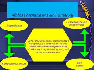 Модель воспитательной системы. Комфортная школа Познавательная активность Мо