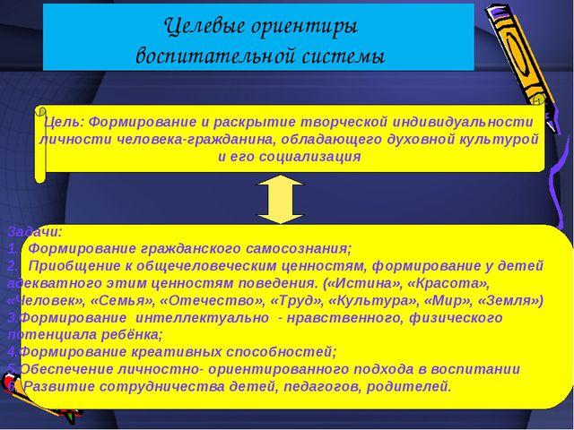 Целевые ориентиры воспитательной системы Цель: Формирование и раскрытие творч...