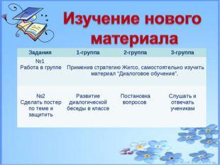 Задания 1-группа2-группа3-группа №1 Работа в группе Применив стратегию Жи