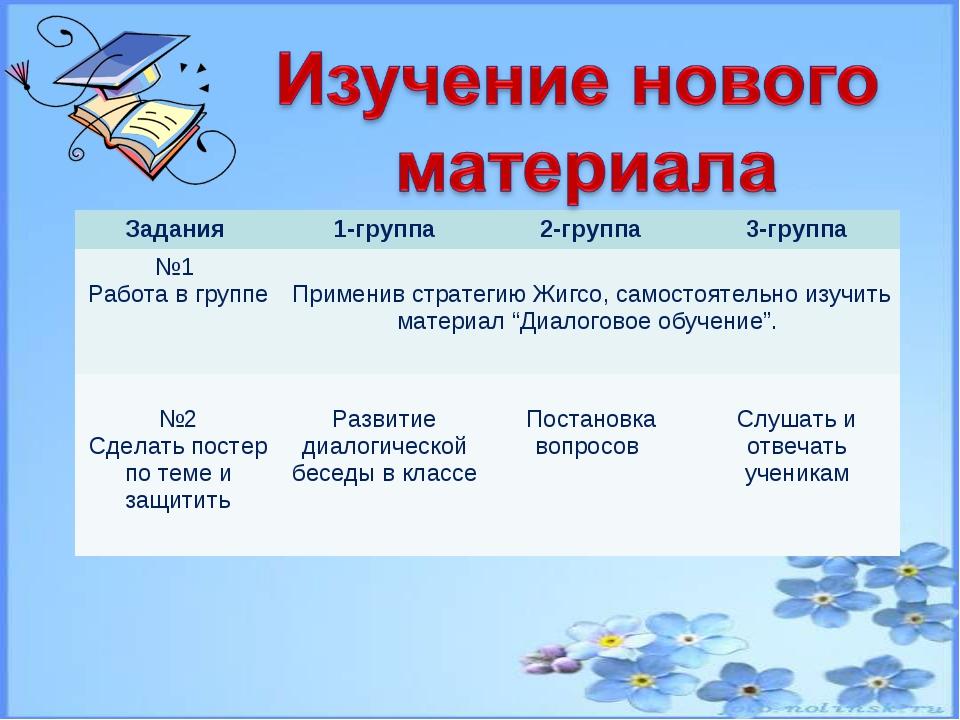 Задания 1-группа2-группа3-группа №1 Работа в группе Применив стратегию Жи...