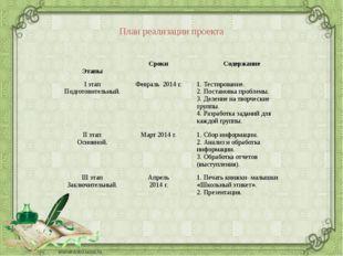 План реализации проекта Этапы Сроки Содержание Iэтап Подготовительный. Февра