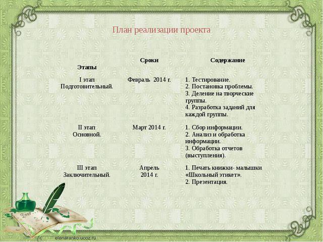 План реализации проекта Этапы Сроки Содержание Iэтап Подготовительный. Февра...
