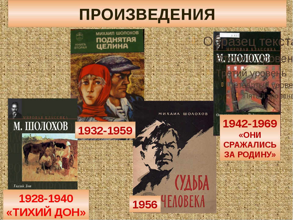ПРОИЗВЕДЕНИЯ 1928-1940 «ТИХИЙ ДОН» 1932-1959 1956 1942-1969 «ОНИ СРАЖАЛИСЬ ЗА...