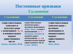 Постоянные признаки Склонение 1 склонение 2 склонение 3 склонение существител