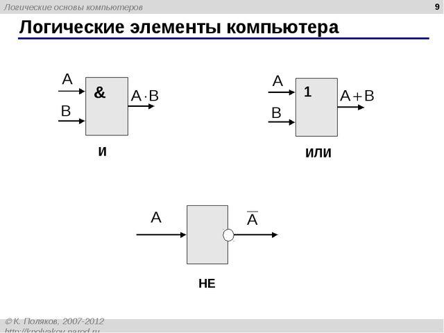 Логические элементы компьютера * НЕ И ИЛИ Логические основы компьютеров  К....
