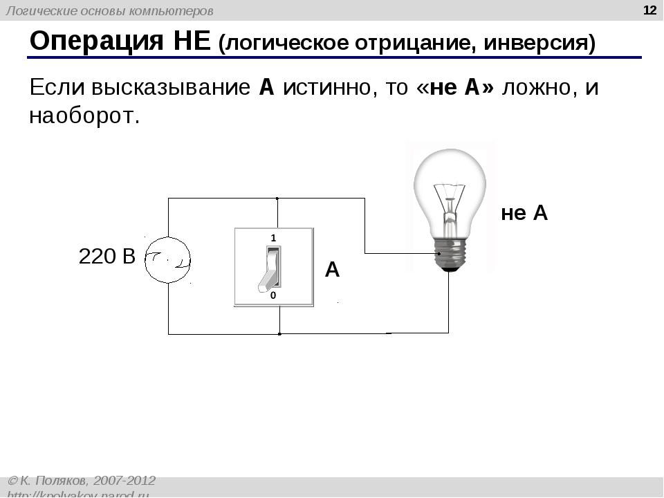 * Операция НЕ (логическое отрицание, инверсия) не A A Если высказывание A ист...