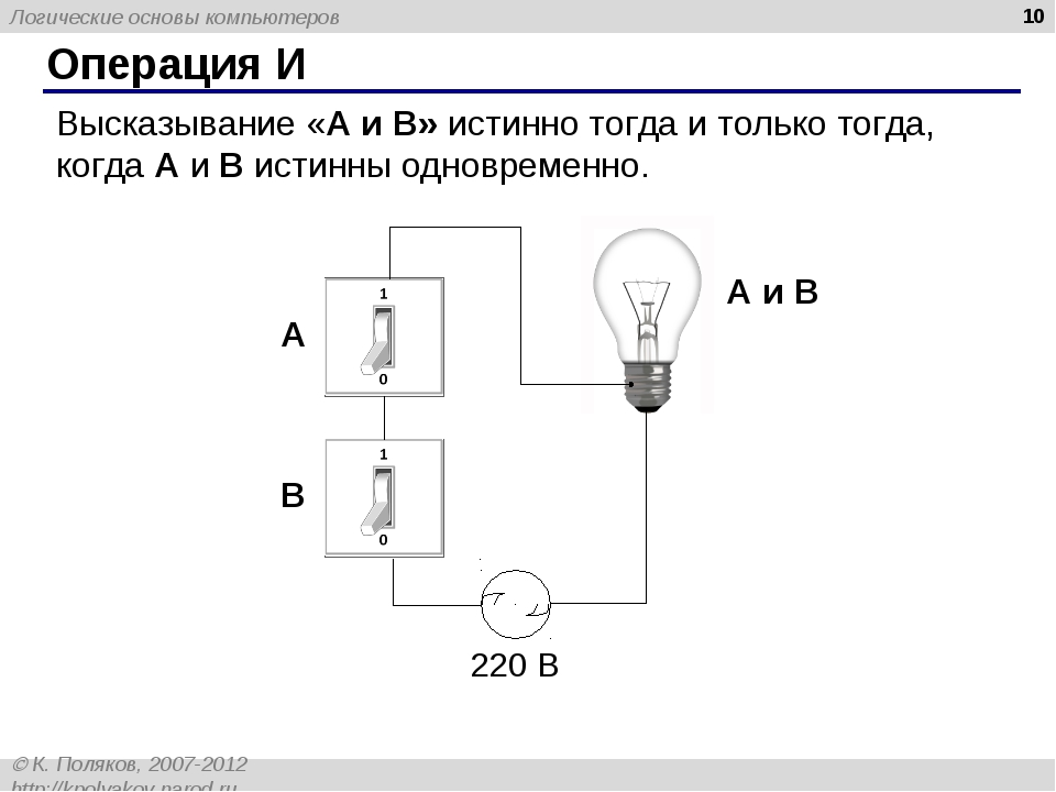 * Операция И Высказывание «A и B» истинно тогда и только тогда, когда А и B и...