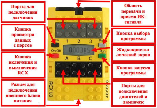 http://www.home-edu.ru/user/uatml/00000011/oneurok/docum/urokpic/rcxop.jpg