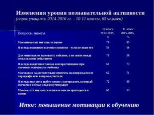 Изменения уровня познавательной активности (опрос учащихся 2014-2016 гг. – 10