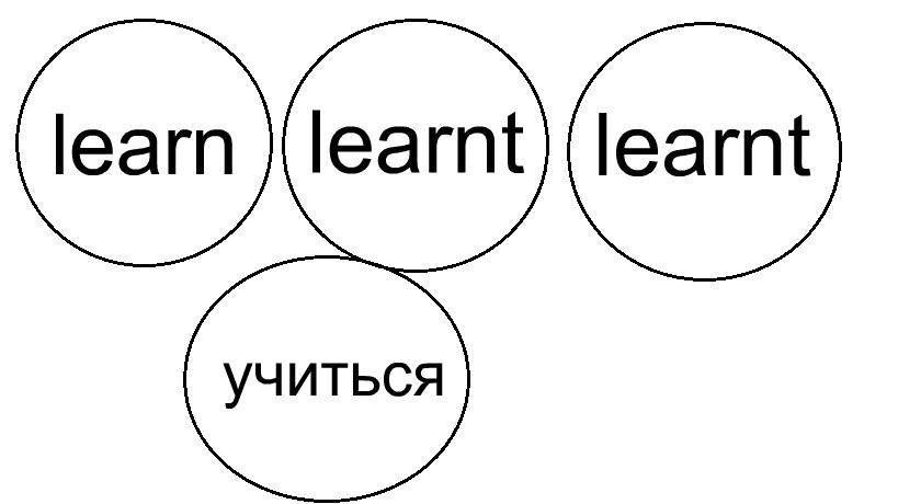 C:\Users\Alina\Desktop\кружки(учиться).jpg