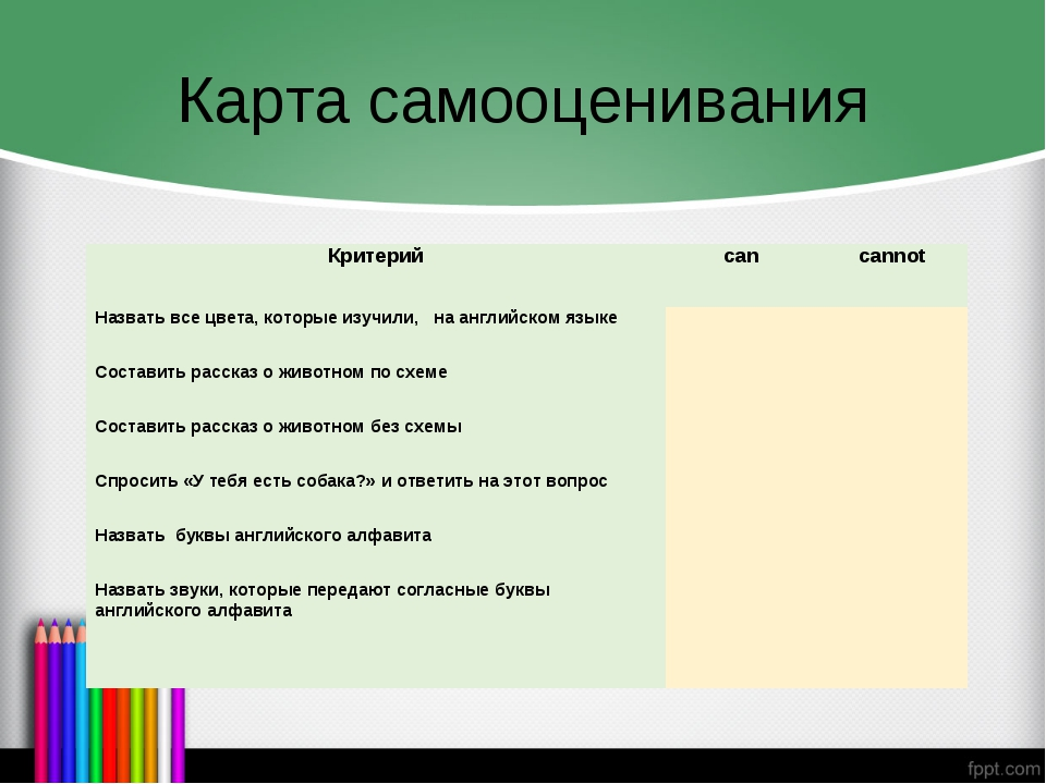 Карта самооценивания Критерийcancannot Назвать все цвета, которые изучили,...