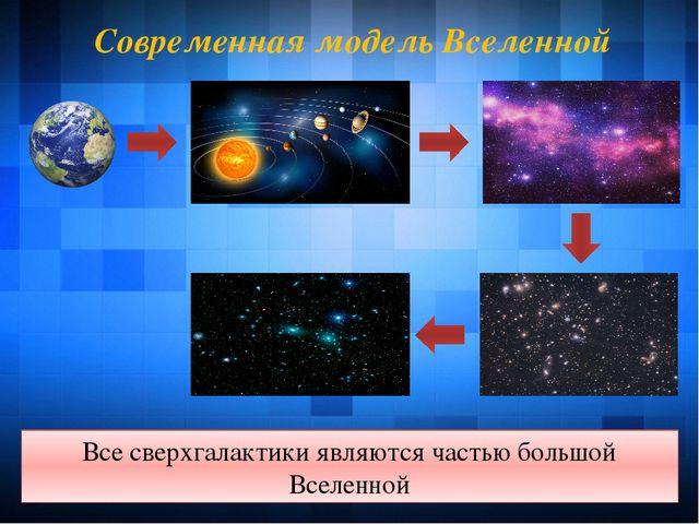 Современная модель Вселенной Планета Земля с другими планетами образует Солне...
