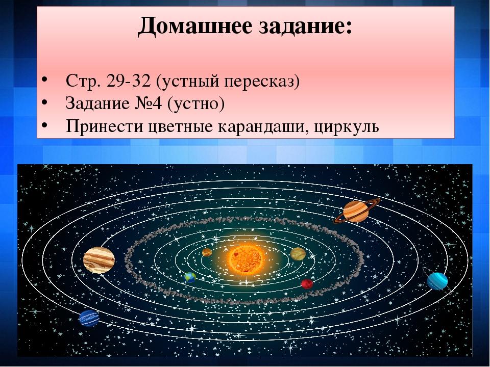 Домашнее задание: Стр. 29-32 (устный пересказ) Задание №4 (устно) Принести цв...
