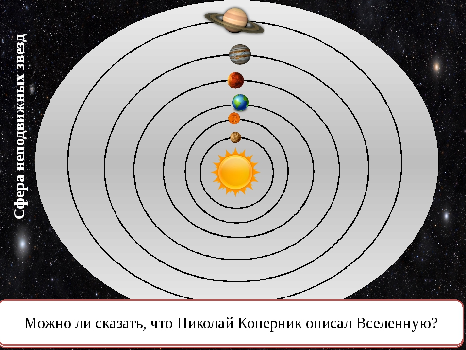 Сфера неподвижных звезд Как вы думаете, как Коперник объяснил движение звезд...