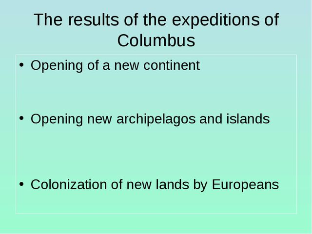 The results of the expeditions of Columbus Opening of a new continent Opening...