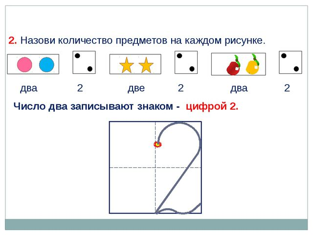 2. Назови количество предметов на каждом рисунке. два две два 2 2 2 Число два...