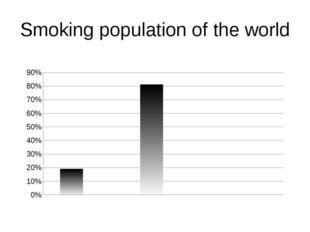 Smoking population of the world