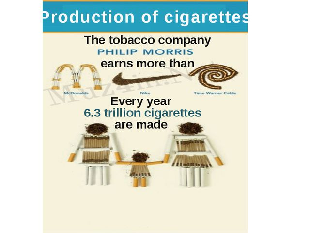 Production of cigarettes The tobacco company earns more than Every year 6.3...