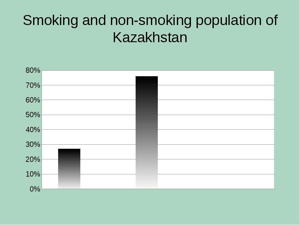Smoking and non-smoking population of Kazakhstan