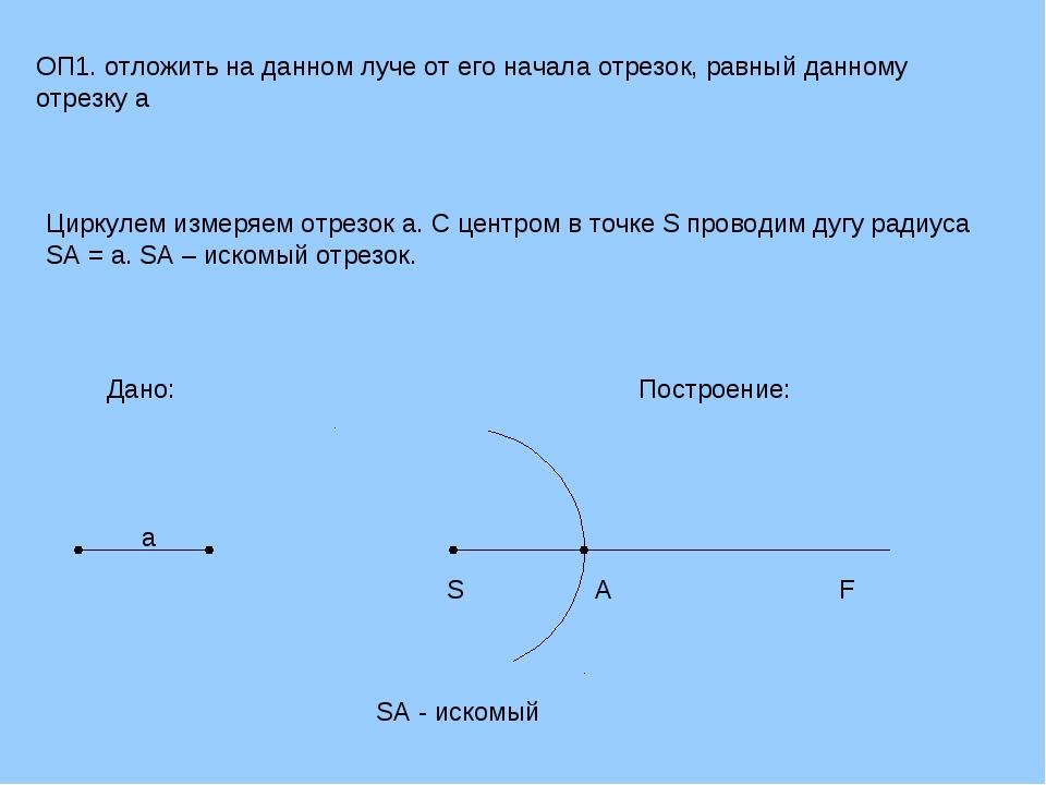 ОП1. отложить на данном луче от его начала отрезок, равный данному отрезку a...
