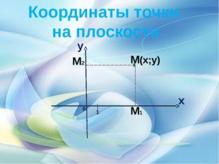 Координаты точки на плоскости х у М2 М1 М(х;у) 1 0