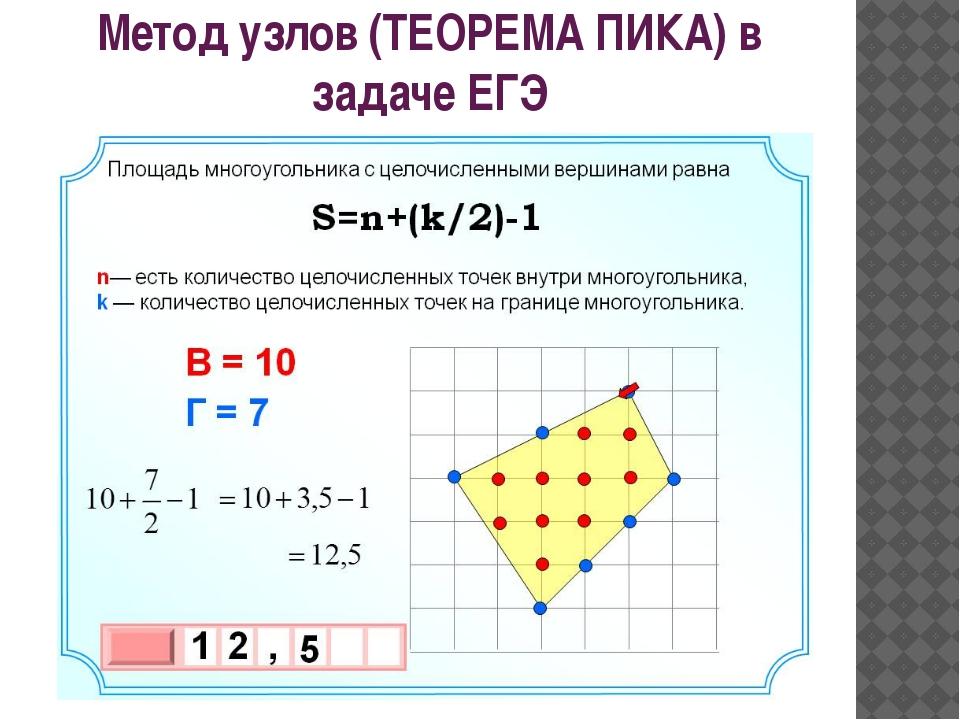 Метод узлов (ТЕОРЕМА ПИКА) в задаче ЕГЭ