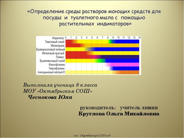 руководитель: учитель химии Круглова Ольга Михайловна пос. Октябрьский 2010...