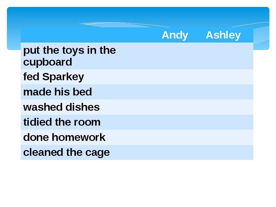 Andy Ashley put the toys in the cupboard fedSparkey made his bed washed dish...