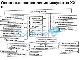 Основные направления искусства XX в.