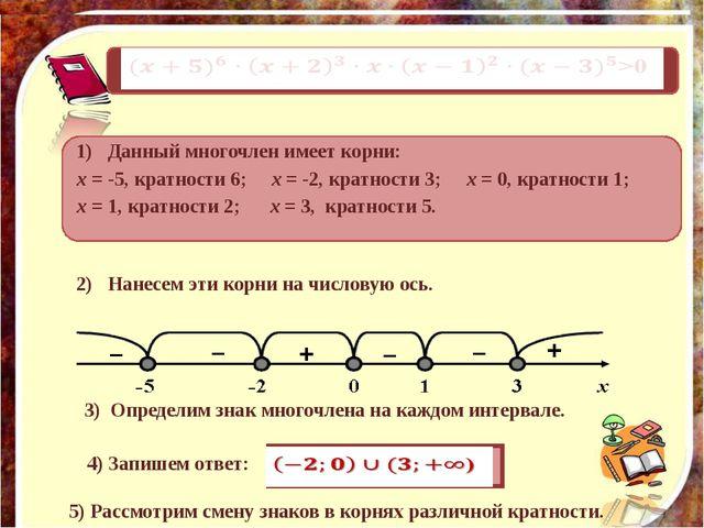 Обобщая наблюдения, делаем выводы: При четном k многочлен справа и слева от х...