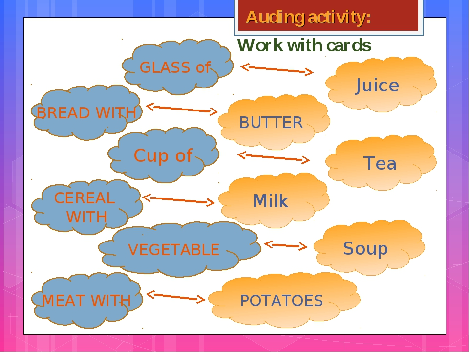 Work with cards BREAD WITH Cup of VEGETABLE CEREAL WITH MEAT WITH Juice BUTTE...