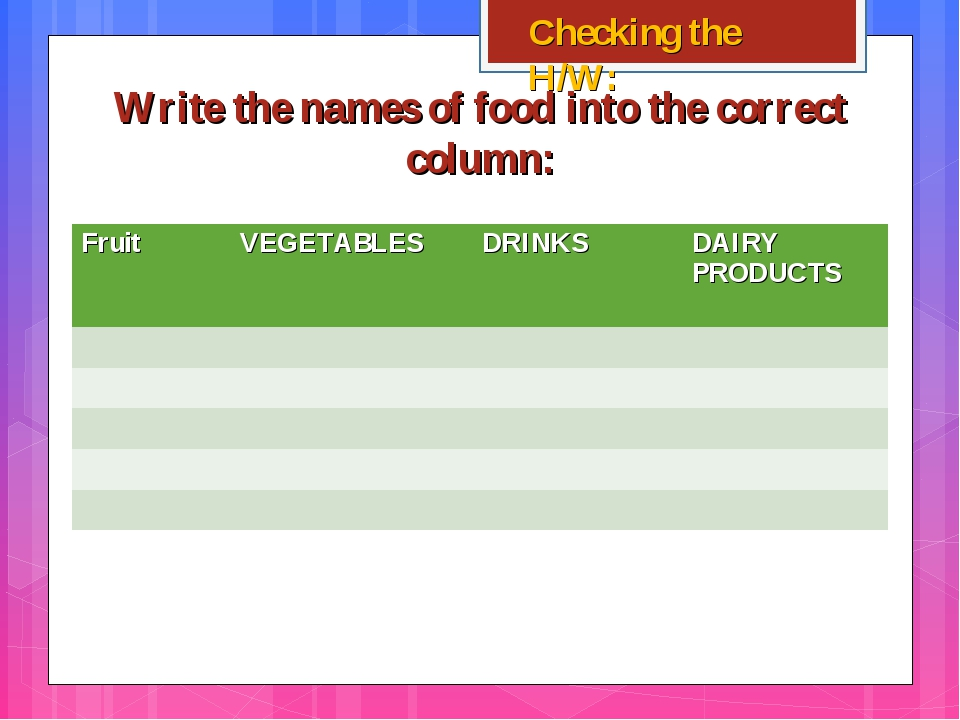 Write the names of food into the correct column: Checking the H/W: FruitVEGE...