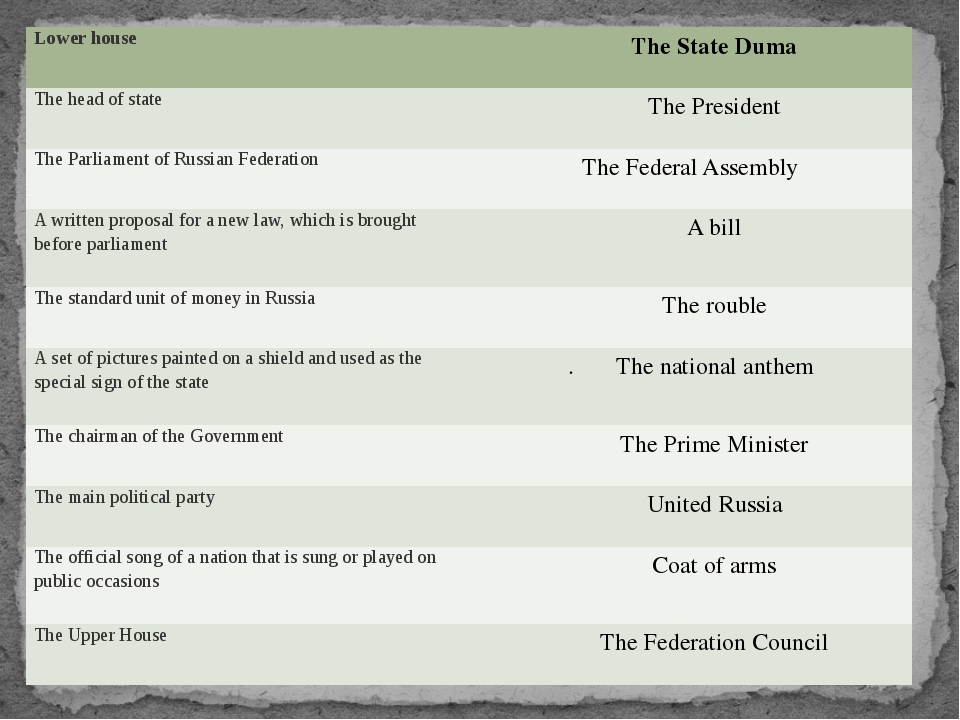 Lower house The State Duma The head of state The President The Parliament of...