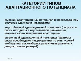 КАТЕГОРИИ ТИПОВ АДАПТАЦИОННОГО ПОТЕНЦИАЛА высокий адаптационный потенциал (с