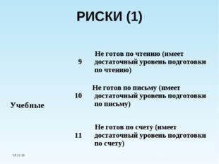 РИСКИ (1) * * Учебные9Не готов по чтению (имеет достаточный уровень подгото