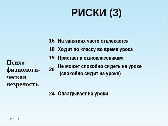 РИСКИ (3) * * Психо-физиологи-ческая незрелость 16На занятиях часто отвлека...