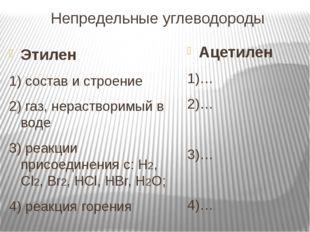 Непредельные углеводороды Этилен 1) состав и строение 2) газ, нерастворимый в