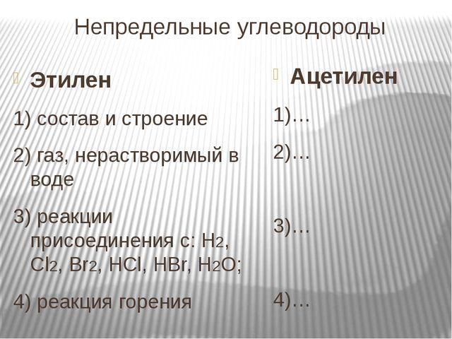 Непредельные углеводороды Этилен 1) состав и строение 2) газ, нерастворимый в...
