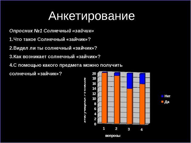 Анкетирование Опросник №1 Солнечный «зайчик» 1.Что такое Солнечный «зайчик»?...