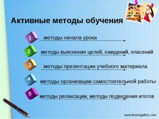 Активные методы обучения 4 методы начала урока 1 2 3 5 методы выяснения целей