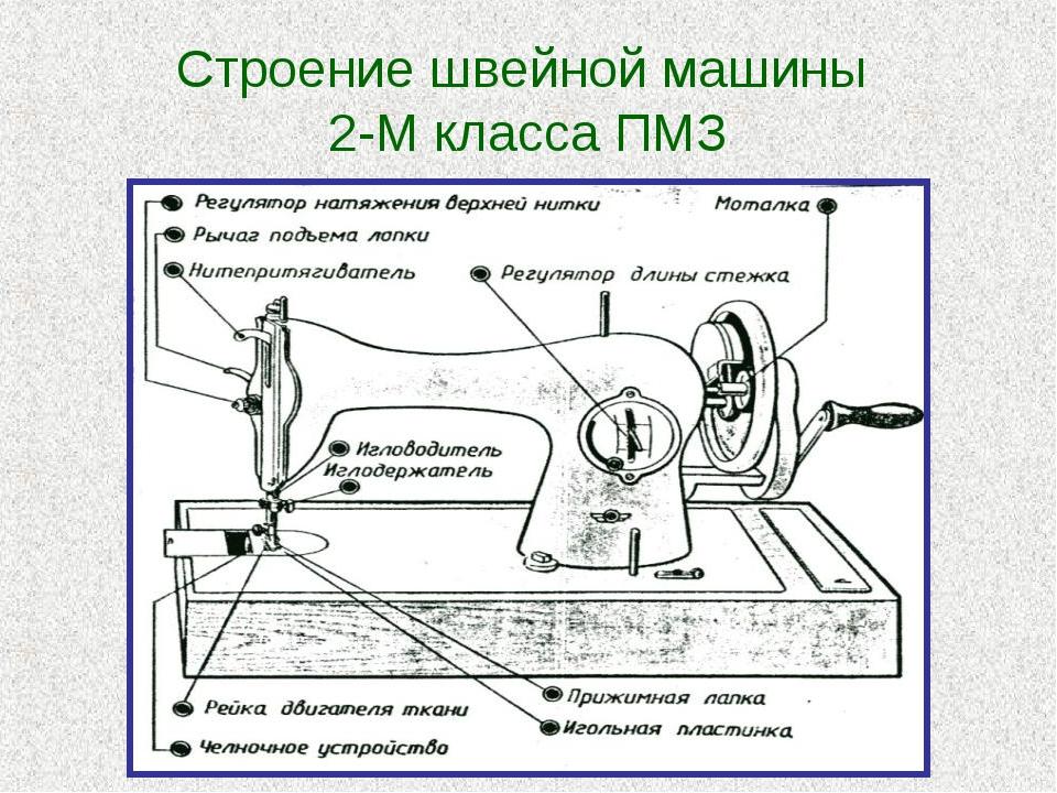 швейная машина картинка описание выбрать правильный