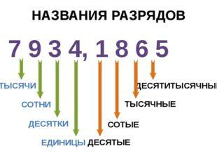 НАЗВАНИЯ РАЗРЯДОВ 7 9 3 4, 1 8 6 5 ТЫСЯЧИ СОТНИ ДЕСЯТКИ ЕДИНИЦЫ ДЕСЯТЫЕ СОТЫЕ